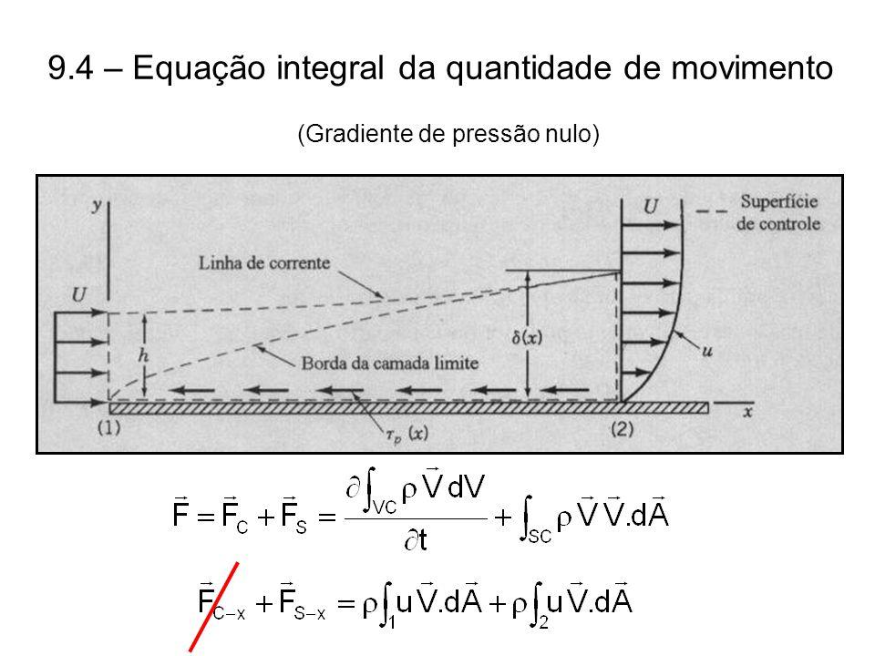 9.4 – Equação integral da quantidade de movimento (Gradiente de pressão nulo)
