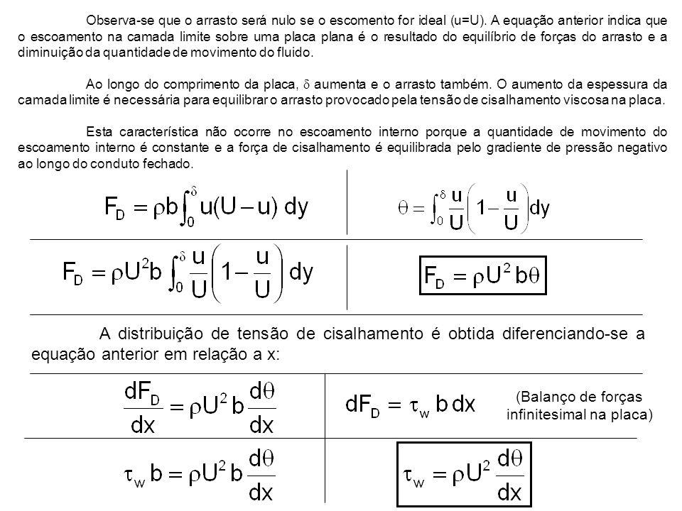 A distribuição de tensão de cisalhamento é obtida diferenciando-se a equação anterior em relação a x: (Balanço de forças infinitesimal na placa) Obser