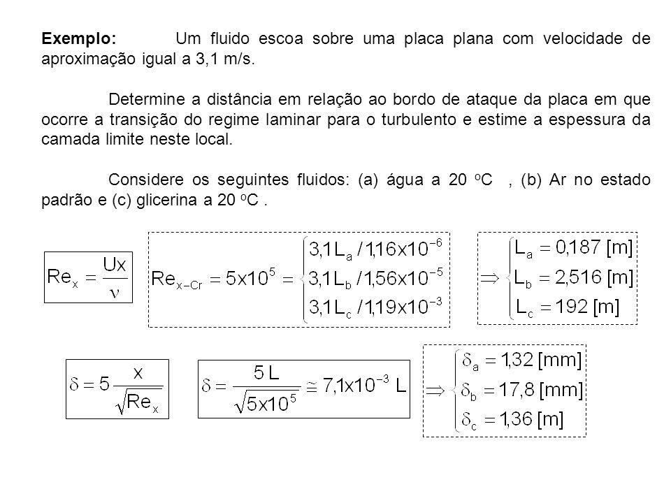 Exemplo: Um fluido escoa sobre uma placa plana com velocidade de aproximação igual a 3,1 m/s. Determine a distância em relação ao bordo de ataque da p
