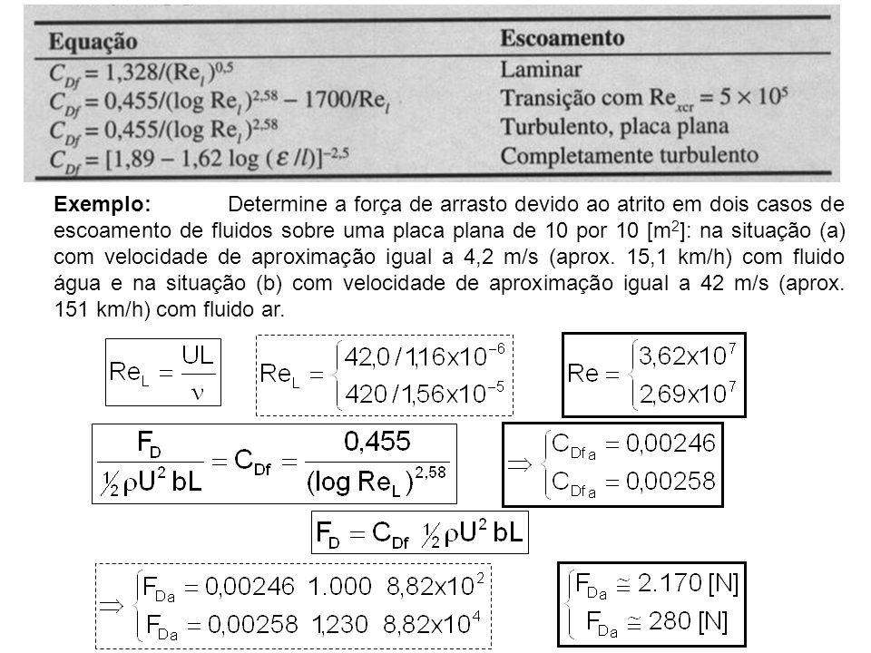 Exemplo: Determine a força de arrasto devido ao atrito em dois casos de escoamento de fluidos sobre uma placa plana de 10 por 10 [m 2 ]: na situação (