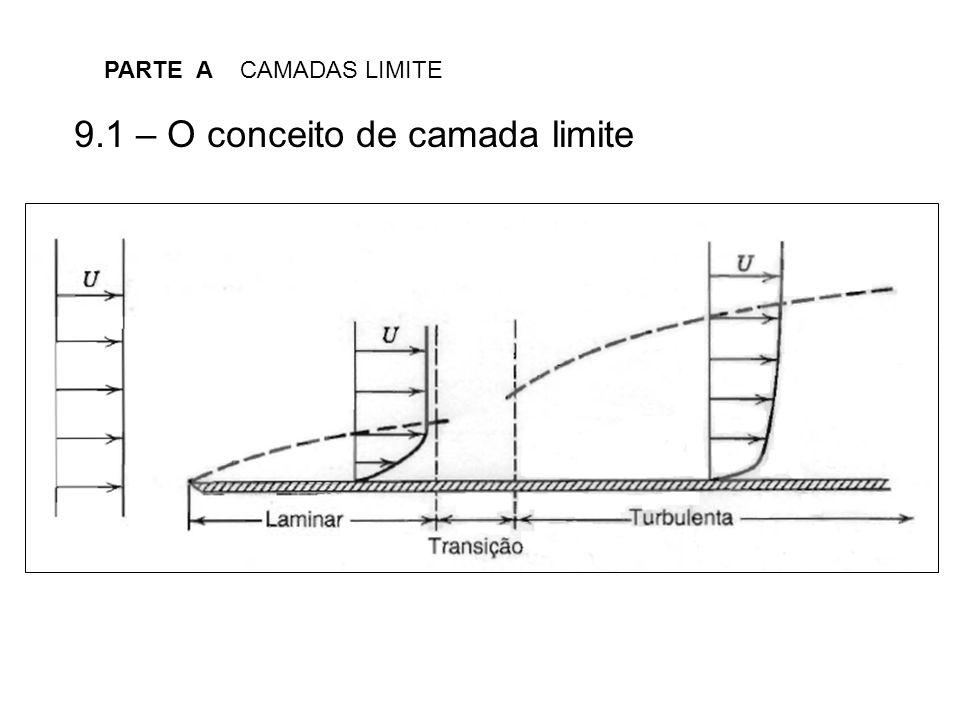 9.5 – Emprego da equação integral Exemplo:Considere o escoamento laminar de um fluido incompressível sobre uma placa plana posicionada no plano com y=0.