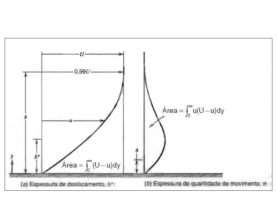 Exemplo: Um fluido escoa sobre uma placa plana de 0,5 por 0,5 [m 2 ] com velocidade de aproximação igual a 1 m/s.
