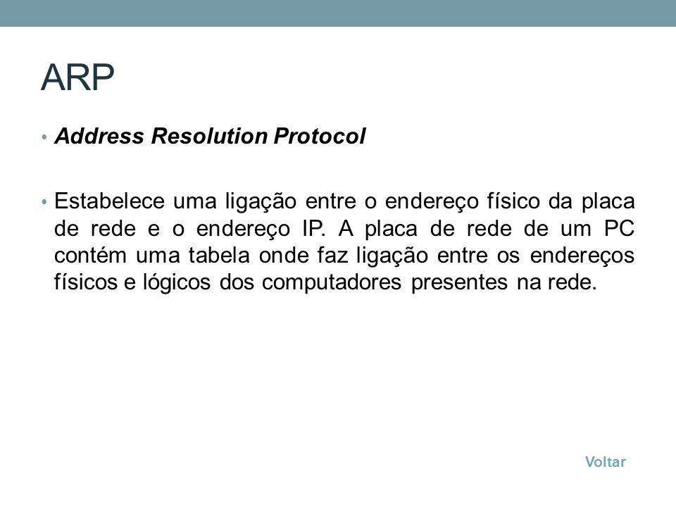 ARP Address Resolution Protocol Estabelece uma ligação entre o endereço físico da placa de rede e o endereço IP. A placa de rede de um PC contém uma t
