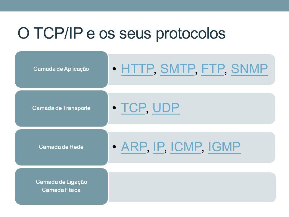 O TCP/IP e os seus protocolos HTTP, SMTP, FTP, SNMPHTTPSMTPFTPSNMP Camada de Aplicação TCP, UDPTCPUDP Camada de Transporte ARP, IP, ICMP, IGMPARPIPICM