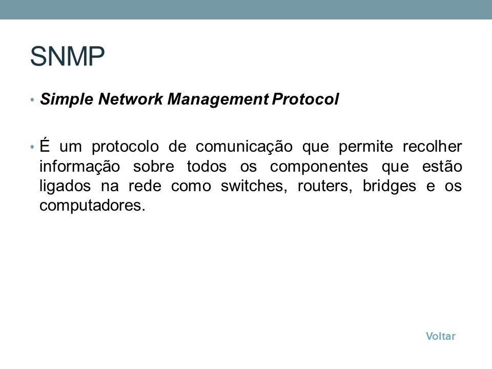 SNMP Simple Network Management Protocol É um protocolo de comunicação que permite recolher informação sobre todos os componentes que estão ligados na