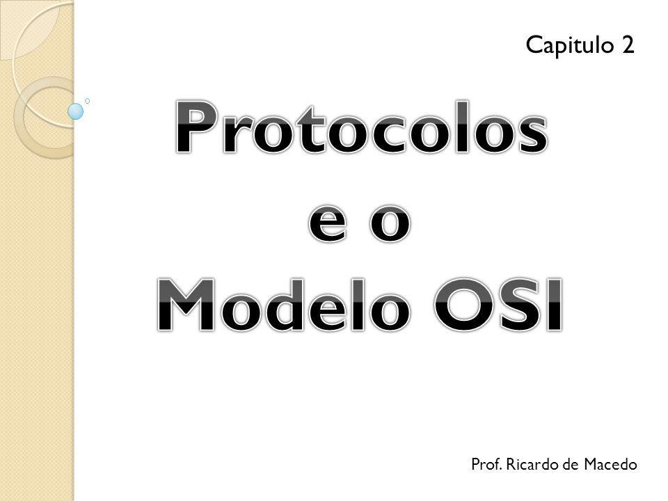 Capitulo 2 Prof. Ricardo de Macedo
