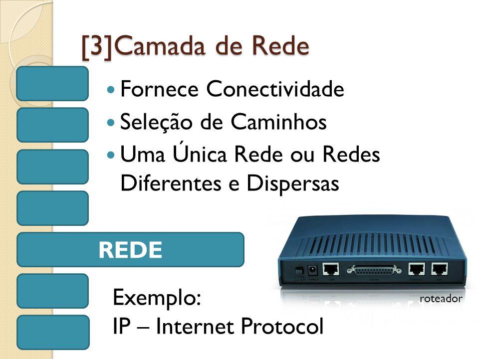 [3]Camada de Rede Fornece Conectividade Seleção de Caminhos Uma Única Rede ou Redes Diferentes e Dispersas REDE Exemplo: IP – Internet Protocol roteador