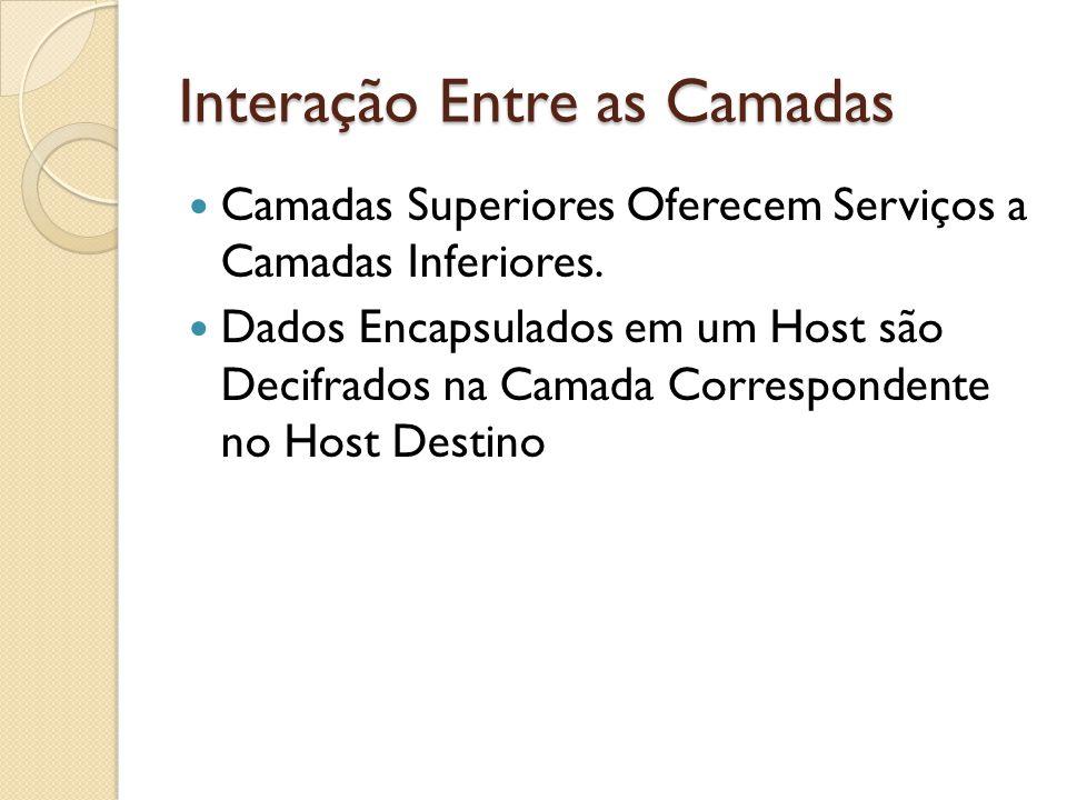 Interação Entre as Camadas Camadas Superiores Oferecem Serviços a Camadas Inferiores.