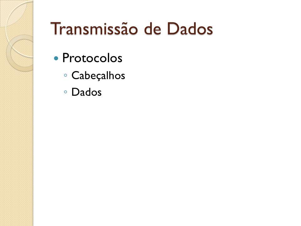 Transmissão de Dados Protocolos ◦ Cabeçalhos ◦ Dados