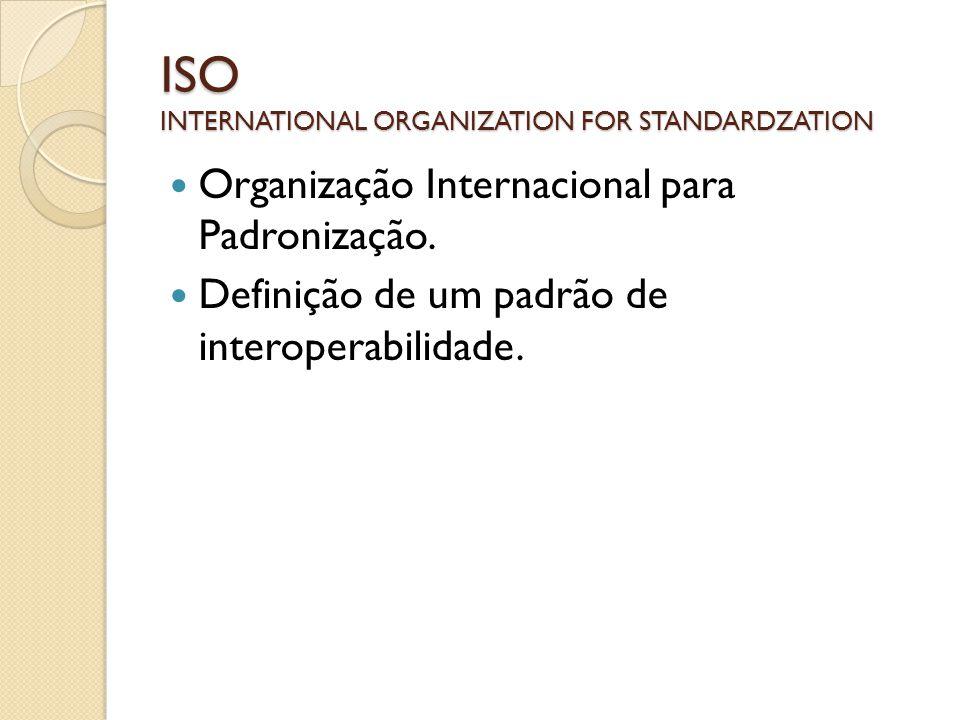 ISO INTERNATIONAL ORGANIZATION FOR STANDARDZATION Organização Internacional para Padronização.