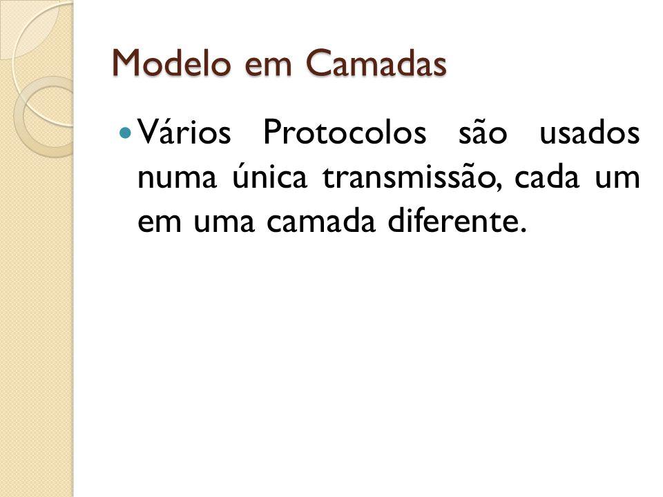 Modelo em Camadas Vários Protocolos são usados numa única transmissão, cada um em uma camada diferente.