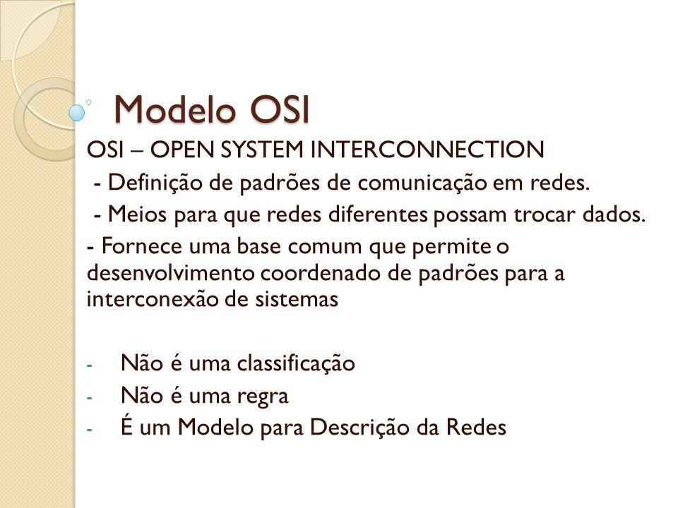 Modelo OSI OSI – OPEN SYSTEM INTERCONNECTION - Definição de padrões de comunicação em redes.