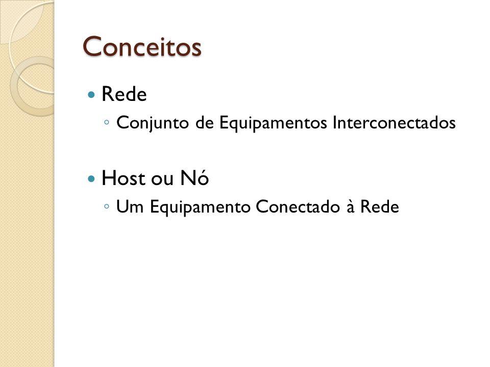 Conceitos Rede ◦ Conjunto de Equipamentos Interconectados Host ou Nó ◦ Um Equipamento Conectado à Rede