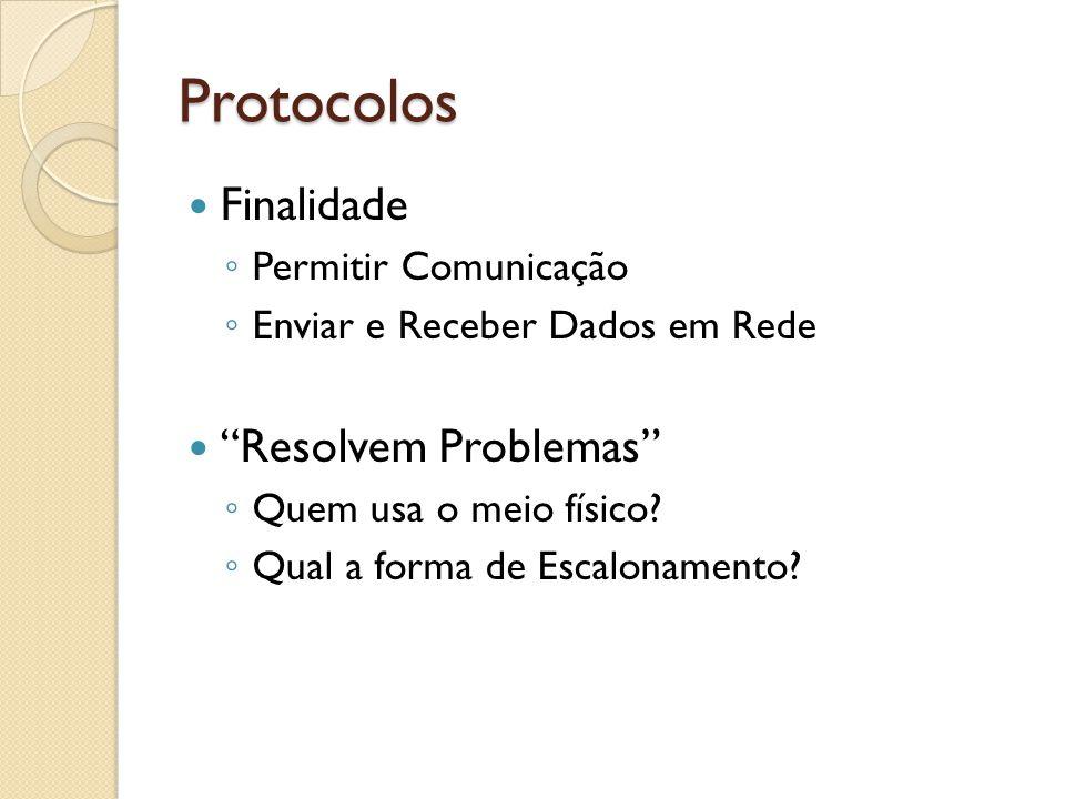 Protocolos Finalidade ◦ Permitir Comunicação ◦ Enviar e Receber Dados em Rede Resolvem Problemas ◦ Quem usa o meio físico.