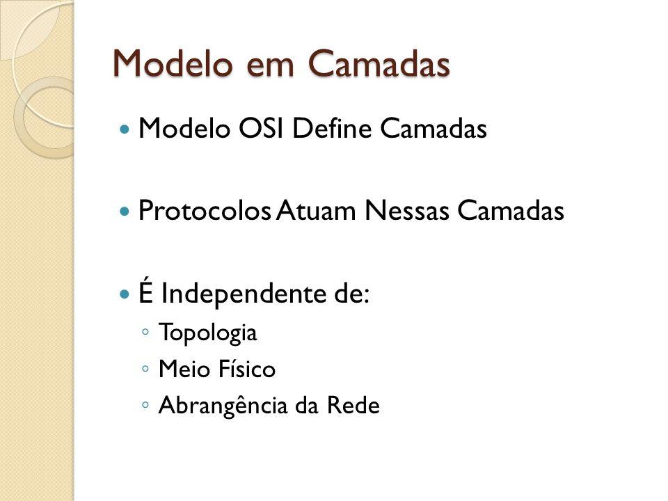 Modelo em Camadas Modelo OSI Define Camadas Protocolos Atuam Nessas Camadas É Independente de: ◦ Topologia ◦ Meio Físico ◦ Abrangência da Rede