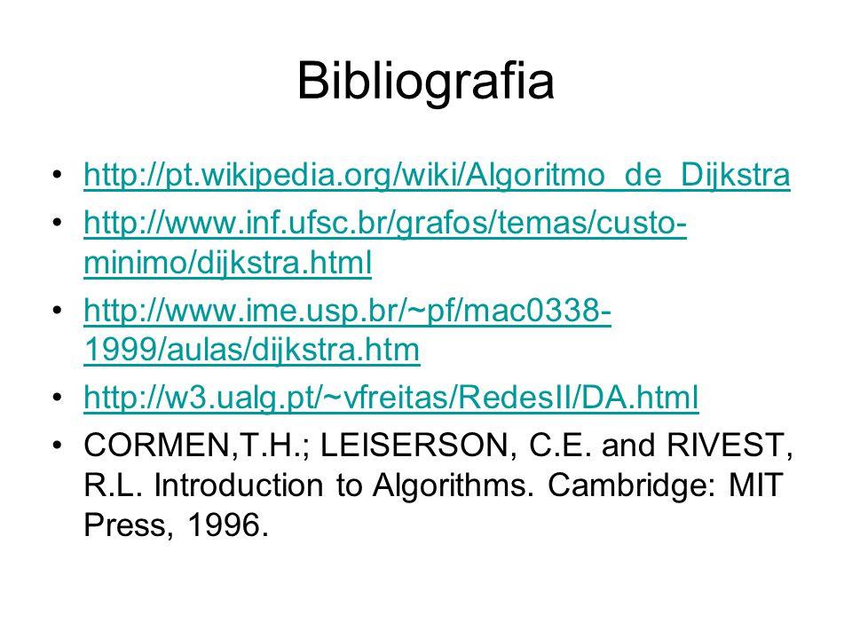 Bibliografia http://pt.wikipedia.org/wiki/Algoritmo_de_Dijkstra http://www.inf.ufsc.br/grafos/temas/custo- minimo/dijkstra.htmlhttp://www.inf.ufsc.br/grafos/temas/custo- minimo/dijkstra.html http://www.ime.usp.br/~pf/mac0338- 1999/aulas/dijkstra.htmhttp://www.ime.usp.br/~pf/mac0338- 1999/aulas/dijkstra.htm http://w3.ualg.pt/~vfreitas/RedesII/DA.html CORMEN,T.H.; LEISERSON, C.E.