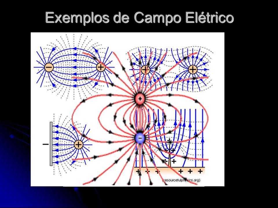 Exemplos de Campo Elétrico