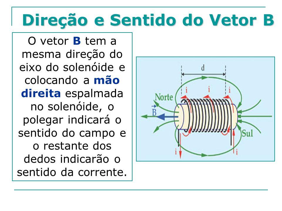 Direção e Sentido do Vetor B O vetor B tem a mesma direção do eixo do solenóide e colocando a mão direita espalmada no solenóide, o polegar indicará o
