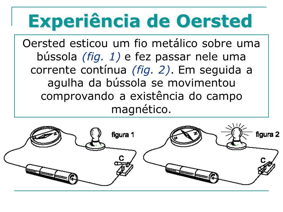 Experiência de Oersted Oersted esticou um fio metálico sobre uma bússola (fig. 1) e fez passar nele uma corrente contínua (fig. 2). Em seguida a agulh