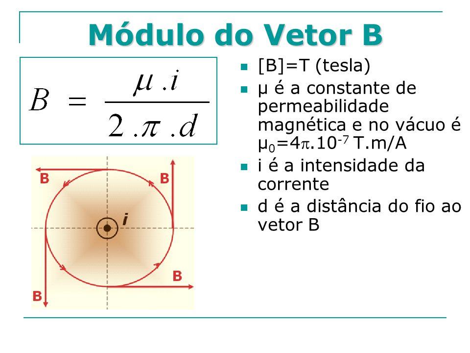 Módulo do Vetor B [B]=T (tesla) μ é a constante de permeabilidade magnética e no vácuo é μ 0 =4.10 -7 T.m/A i é a intensidade da corrente d é a distâ