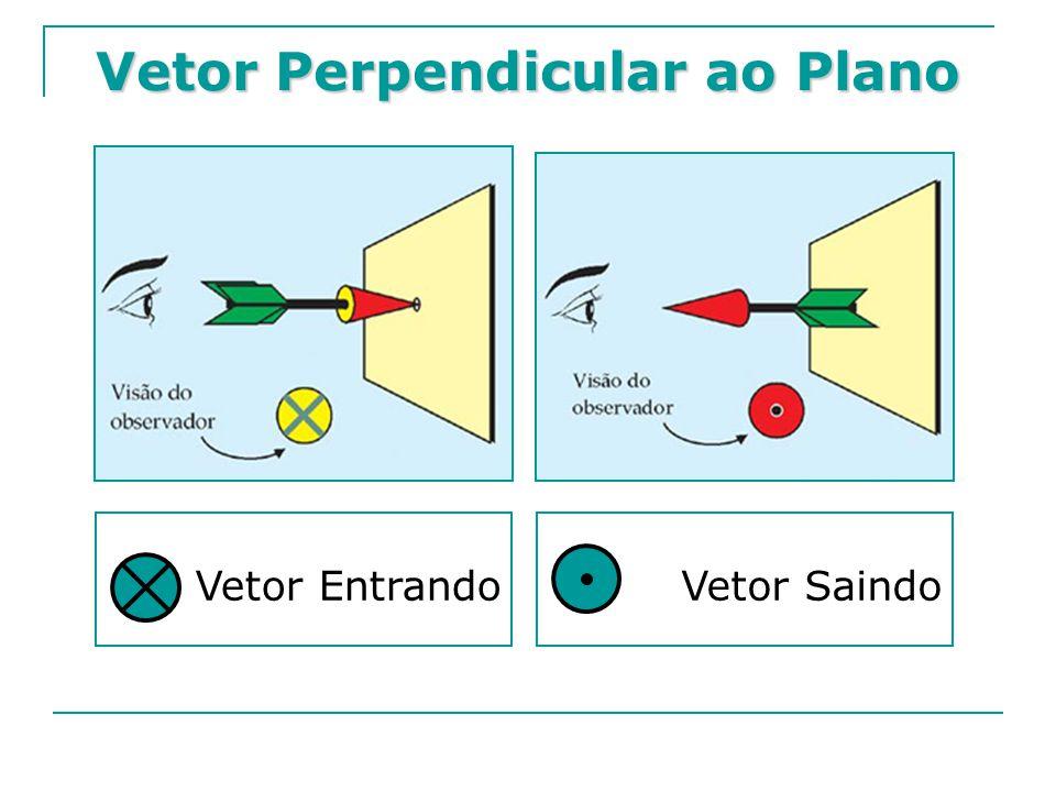 Vetor Perpendicular ao Plano Vetor EntrandoVetor Saindo