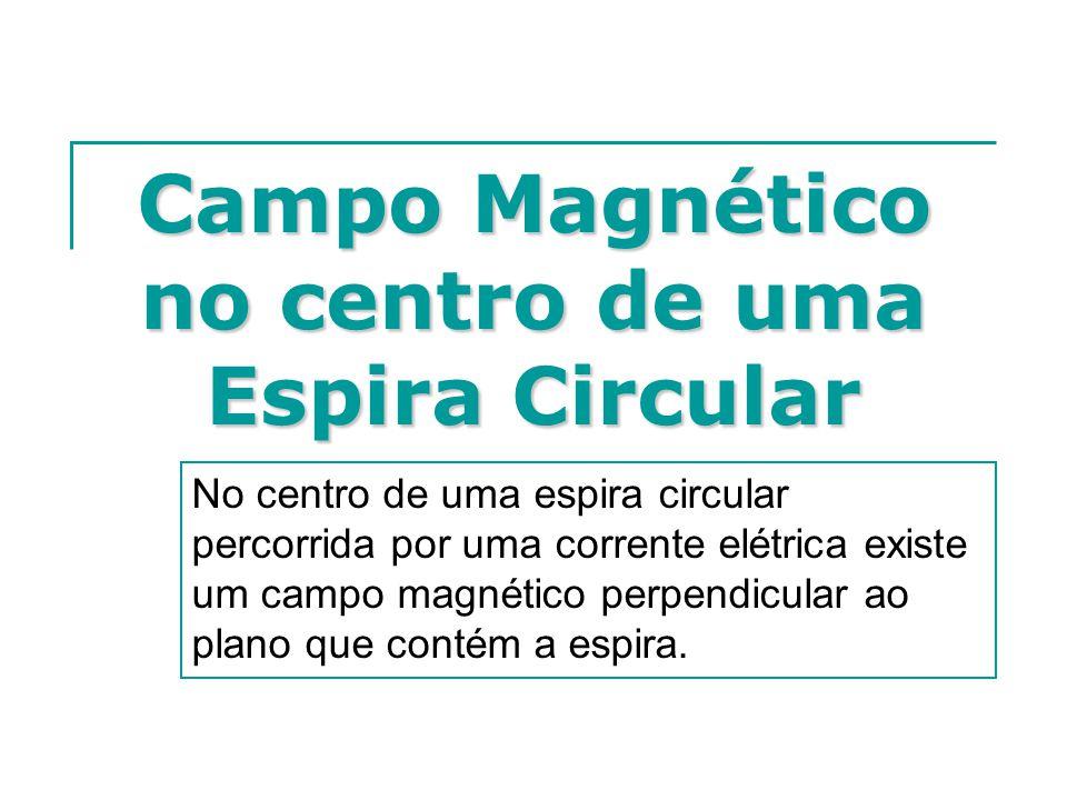 Campo Magnético no centro de uma Espira Circular No centro de uma espira circular percorrida por uma corrente elétrica existe um campo magnético perpe