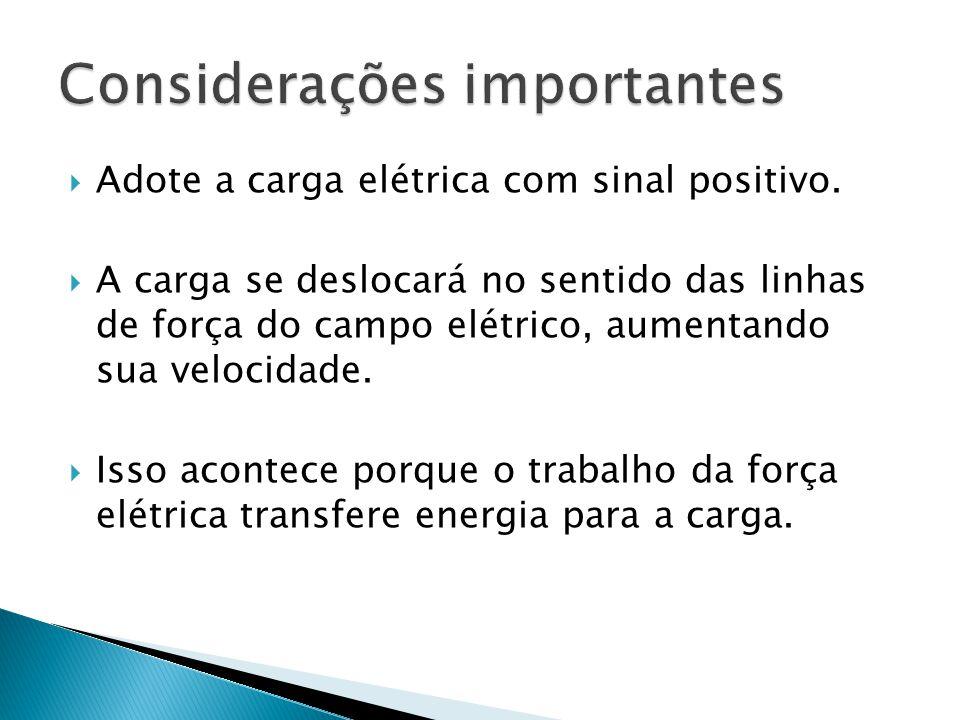  Adote a carga elétrica com sinal positivo.  A carga se deslocará no sentido das linhas de força do campo elétrico, aumentando sua velocidade.  Iss
