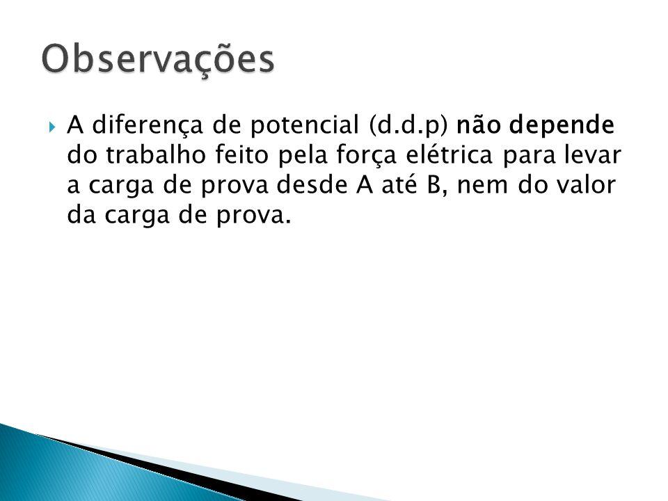  A diferença de potencial (d.d.p) não depende do trabalho feito pela força elétrica para levar a carga de prova desde A até B, nem do valor da carga