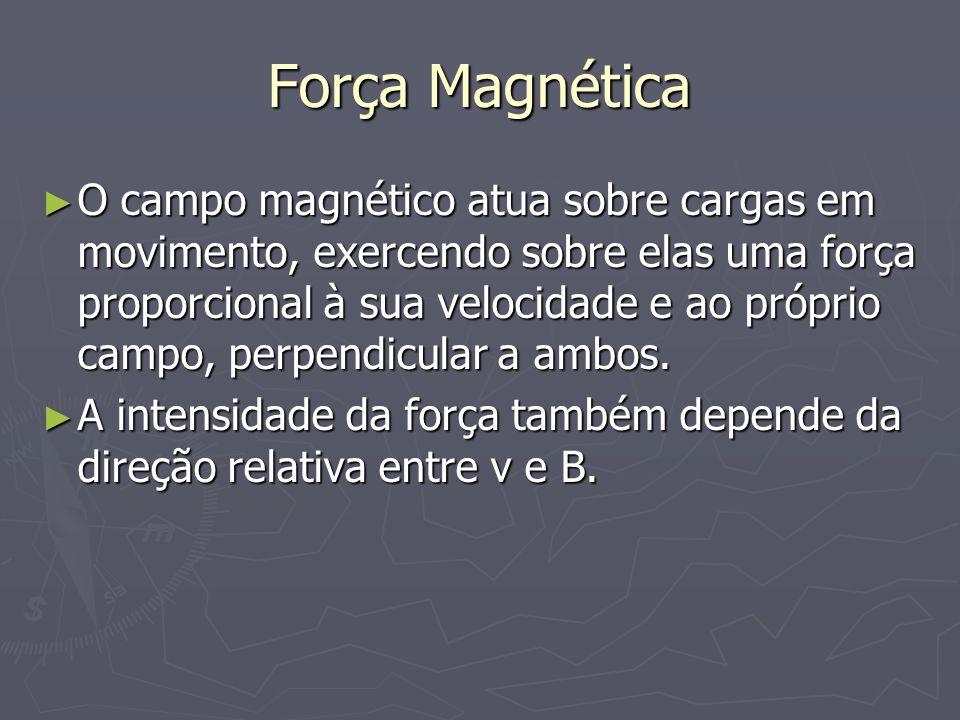 Força Magnética ► O campo magnético atua sobre cargas em movimento, exercendo sobre elas uma força proporcional à sua velocidade e ao próprio campo, p