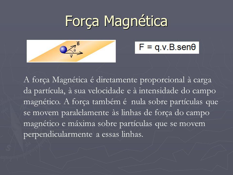 Força Magnética A força Magnética é diretamente proporcional à carga da partícula, à sua velocidade e à intensidade do campo magnético. A força também