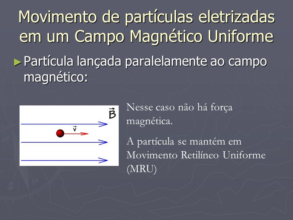 Movimento de partículas eletrizadas em um Campo Magnético Uniforme ► Partícula lançada paralelamente ao campo magnético: Nesse caso não há força magné