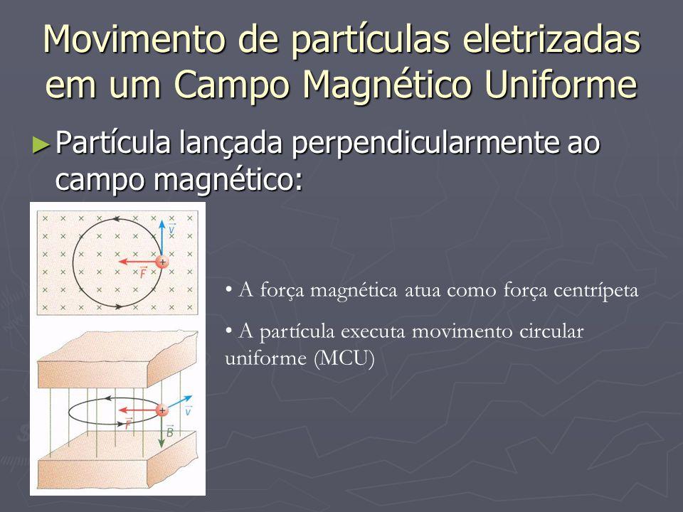 Movimento de partículas eletrizadas em um Campo Magnético Uniforme ► Partícula lançada perpendicularmente ao campo magnético: A força magnética atua c