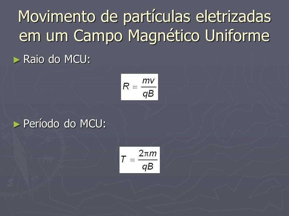 Movimento de partículas eletrizadas em um Campo Magnético Uniforme ► Raio do MCU: ► Período do MCU: