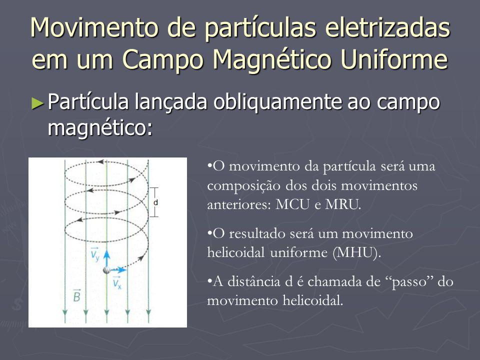 Movimento de partículas eletrizadas em um Campo Magnético Uniforme ► Partícula lançada obliquamente ao campo magnético: O movimento da partícula será