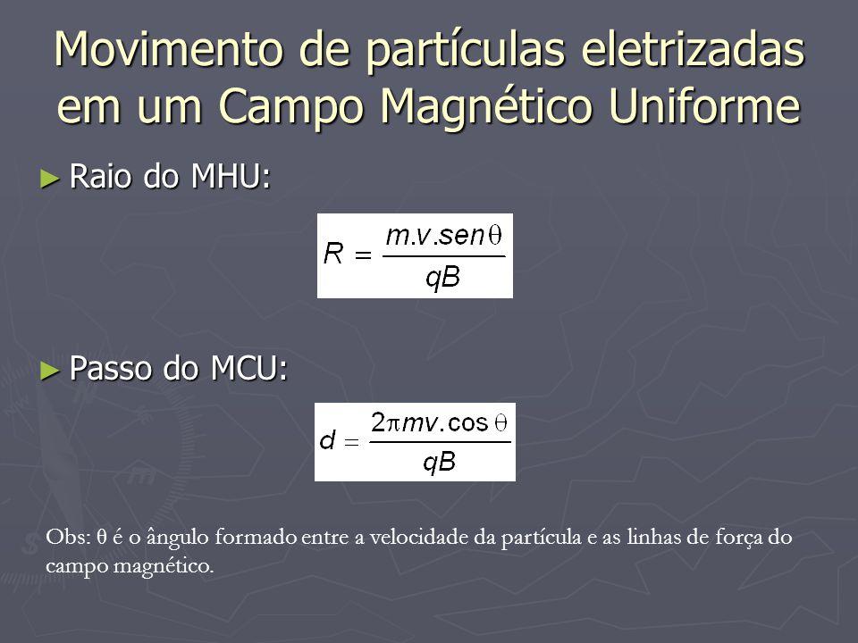 Movimento de partículas eletrizadas em um Campo Magnético Uniforme ► Raio do MHU: ► Passo do MCU: Obs: θ é o ângulo formado entre a velocidade da part