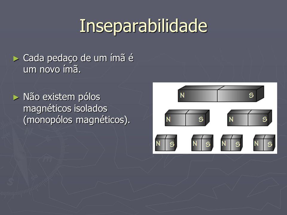 Inseparabilidade ► Cada pedaço de um ímã é um novo ímã. ► Não existem pólos magnéticos isolados (monopólos magnéticos).
