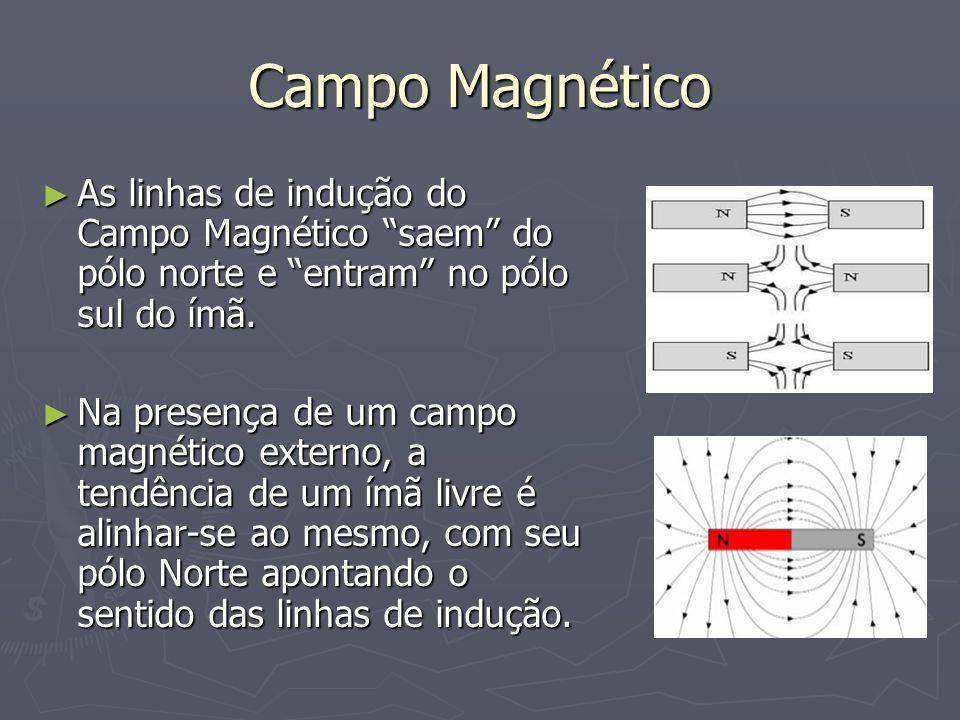 """Campo Magnético ► As linhas de indução do Campo Magnético """"saem"""" do pólo norte e """"entram"""" no pólo sul do ímã. ► Na presença de um campo magnético exte"""