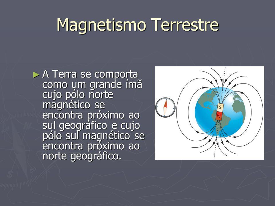 Magnetismo Terrestre ► A Terra se comporta como um grande ímã cujo pólo norte magnético se encontra próximo ao sul geográfico e cujo pólo sul magnétic