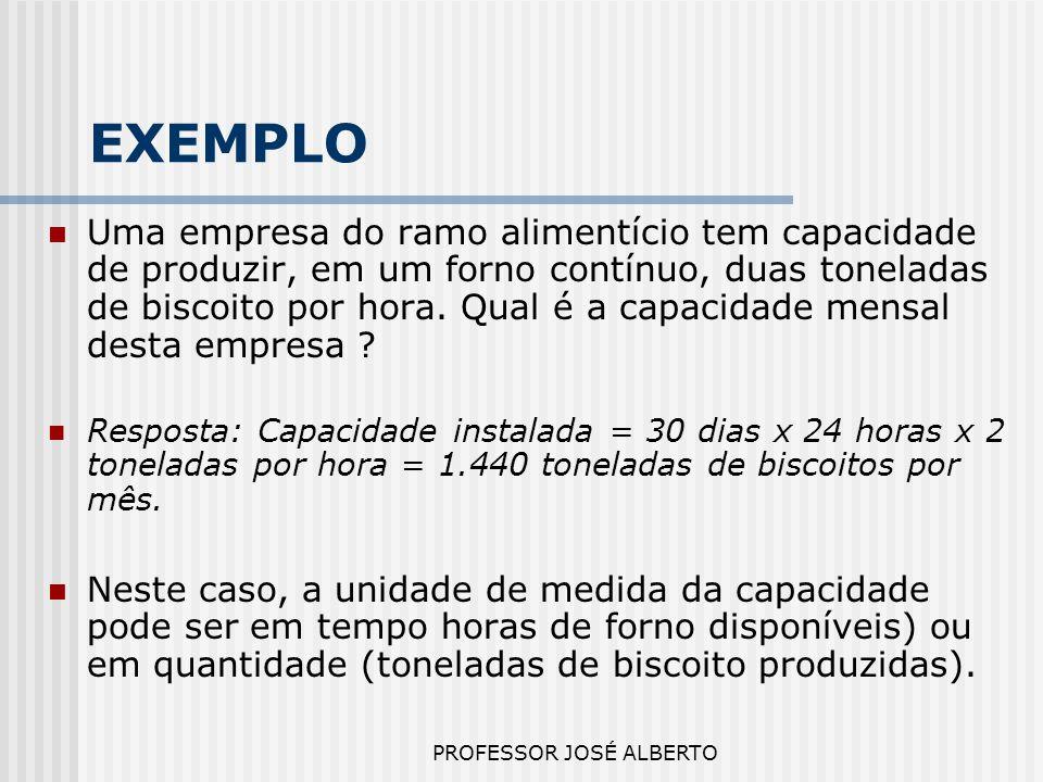 PROFESSOR JOSÉ ALBERTO EXEMPLO Uma empresa do ramo alimentício tem capacidade de produzir, em um forno contínuo, duas toneladas de biscoito por hora.