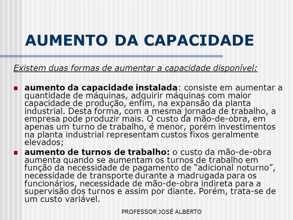PROFESSOR JOSÉ ALBERTO AUMENTO DA CAPACIDADE Existem duas formas de aumentar a capacidade disponível: aumento da capacidade instalada: consiste em aum