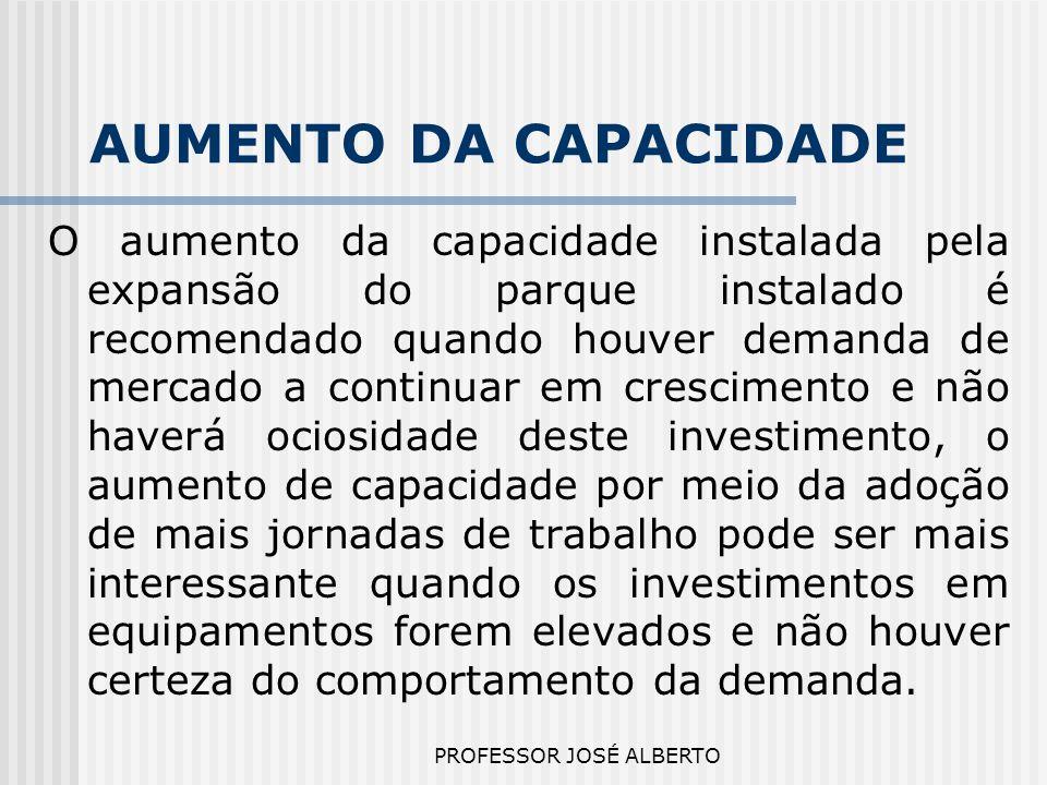 PROFESSOR JOSÉ ALBERTO AUMENTO DA CAPACIDADE O aumento da capacidade instalada pela expansão do parque instalado é recomendado quando houver demanda d