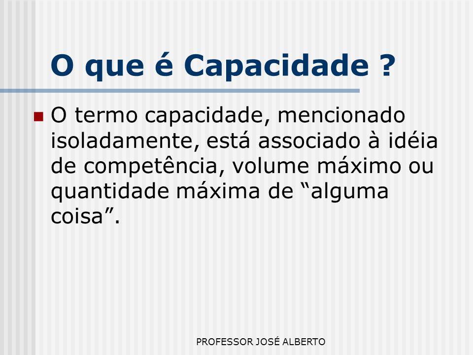 PROFESSOR JOSÉ ALBERTO O que é Capacidade ? O termo capacidade, mencionado isoladamente, está associado à idéia de competência, volume máximo ou quant