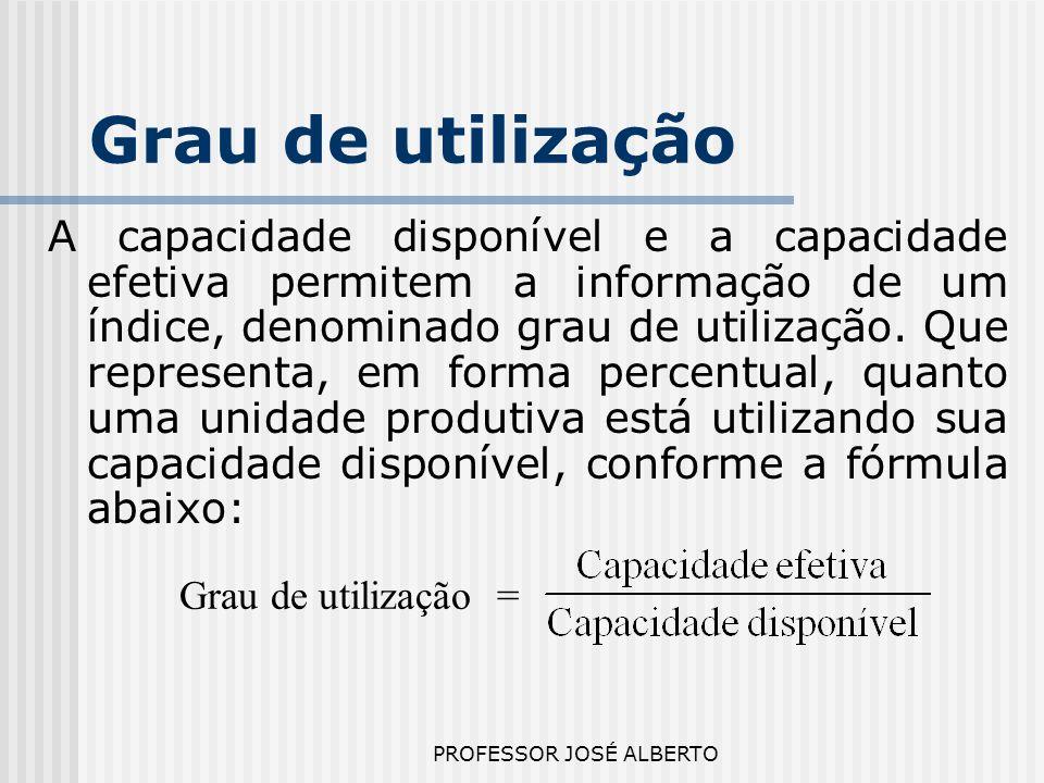 PROFESSOR JOSÉ ALBERTO Grau de utilização A capacidade disponível e a capacidade efetiva permitem a informação de um índice, denominado grau de utiliz