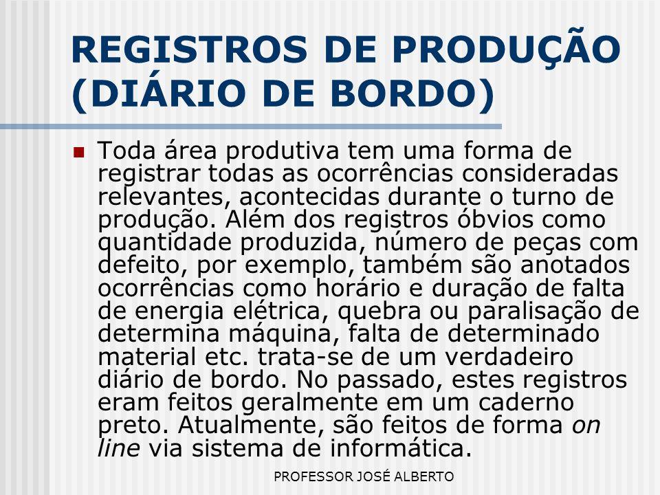 PROFESSOR JOSÉ ALBERTO REGISTROS DE PRODUÇÃO (DIÁRIO DE BORDO) Toda área produtiva tem uma forma de registrar todas as ocorrências consideradas releva