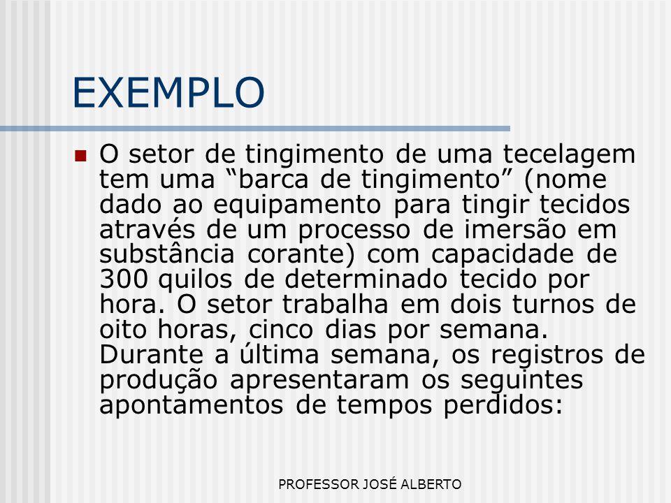 """PROFESSOR JOSÉ ALBERTO EXEMPLO O setor de tingimento de uma tecelagem tem uma """"barca de tingimento"""" (nome dado ao equipamento para tingir tecidos atra"""