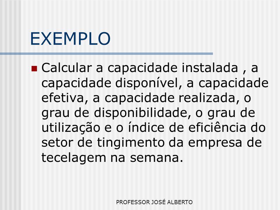PROFESSOR JOSÉ ALBERTO EXEMPLO Calcular a capacidade instalada, a capacidade disponível, a capacidade efetiva, a capacidade realizada, o grau de dispo