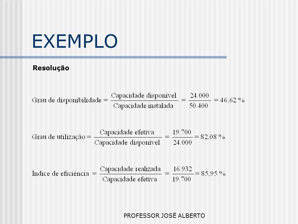 PROFESSOR JOSÉ ALBERTO EXEMPLO Resolução