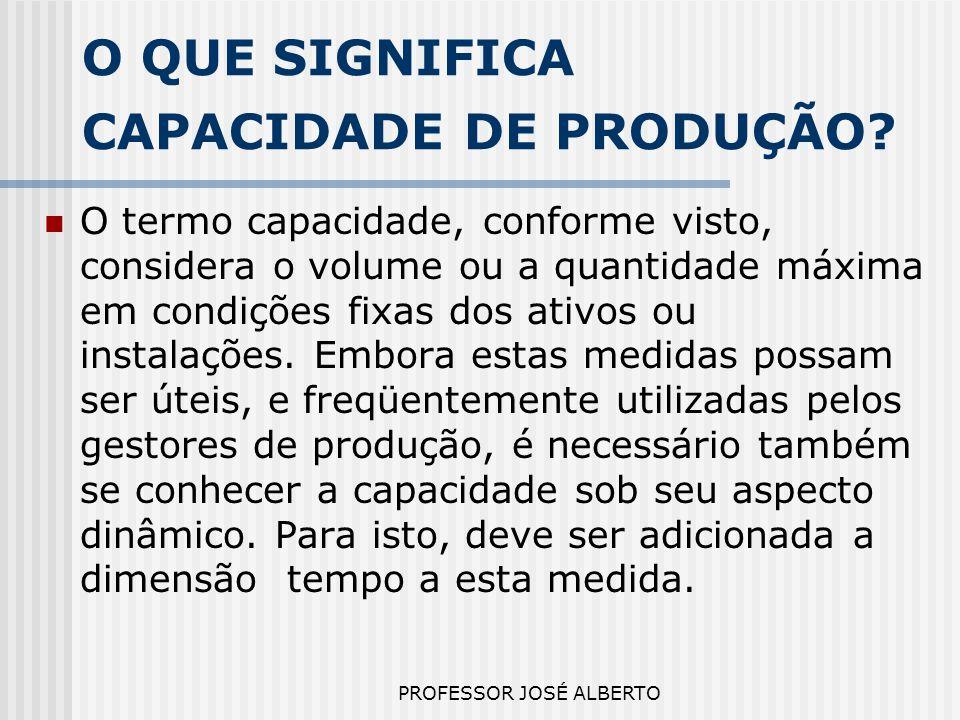 PROFESSOR JOSÉ ALBERTO O QUE SIGNIFICA CAPACIDADE DE PRODUÇÃO? O termo capacidade, conforme visto, considera o volume ou a quantidade máxima em condiç