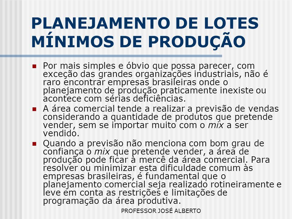 PROFESSOR JOSÉ ALBERTO PLANEJAMENTO DE LOTES MÍNIMOS DE PRODUÇÃO Por mais simples e óbvio que possa parecer, com exceção das grandes organizações indu