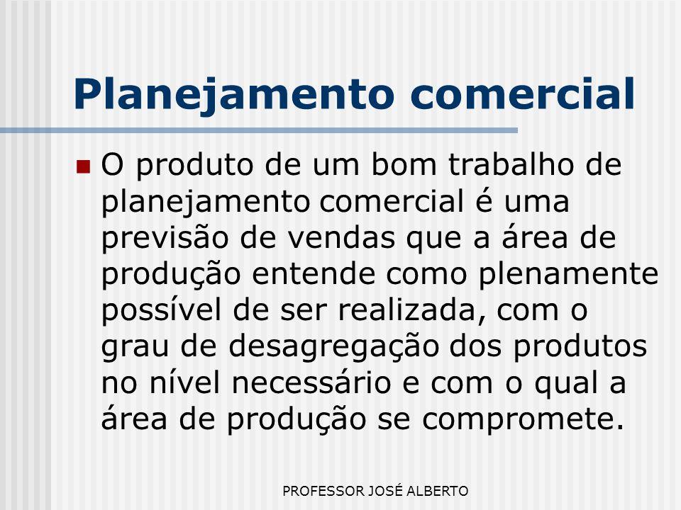 PROFESSOR JOSÉ ALBERTO Planejamento comercial O produto de um bom trabalho de planejamento comercial é uma previsão de vendas que a área de produção e